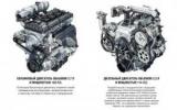 УАЗ дизель: тюнинг, эксплуатация и ремонт. Исправление автомобилей УАЗ